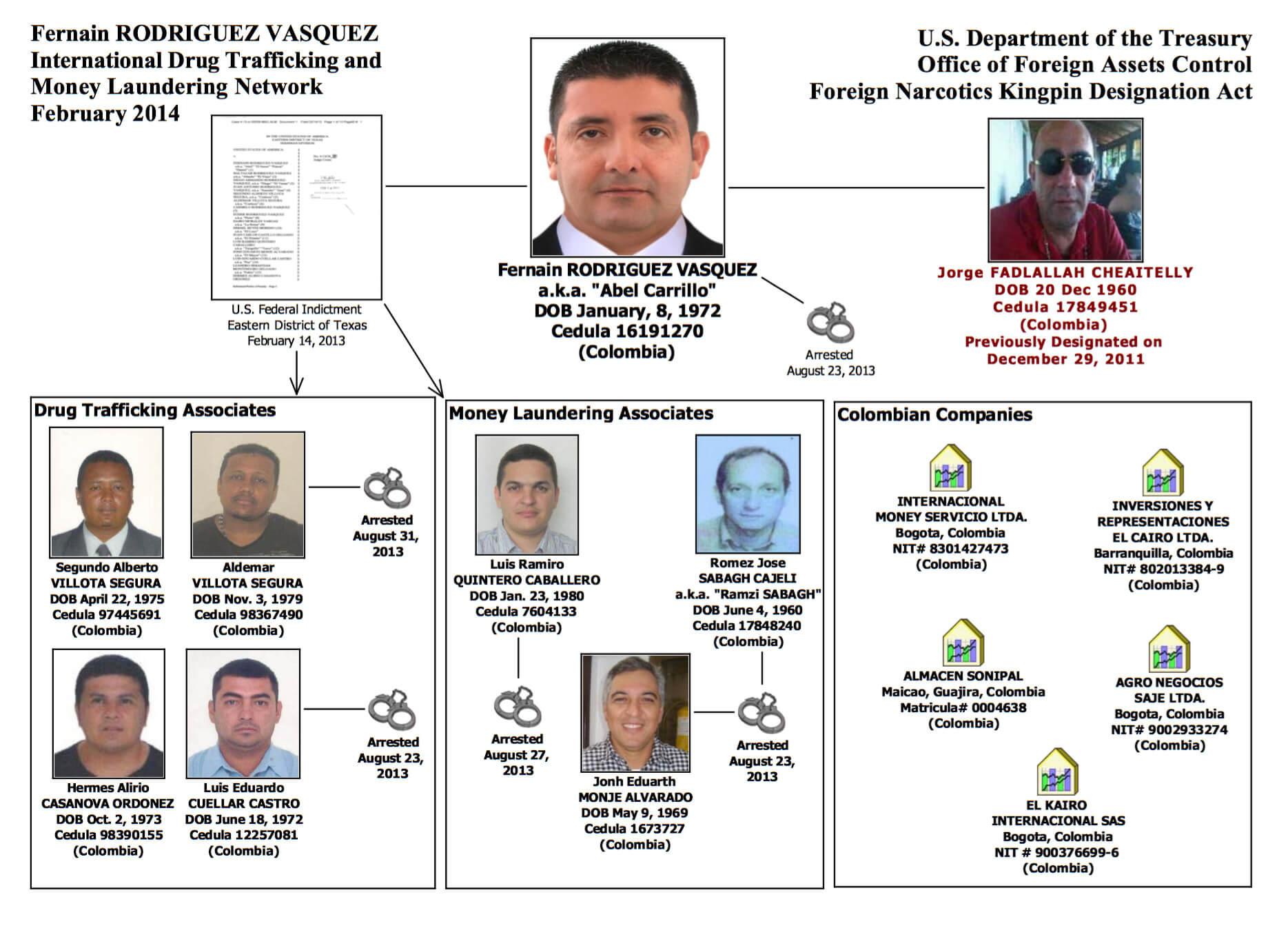 ¿Narco o guerrillero? El lío entre el Gobierno y las Farc por una extradición