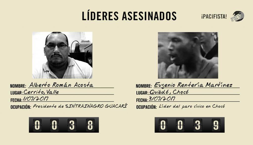 Atención: Matan a dos líderes sociales en 48 horas