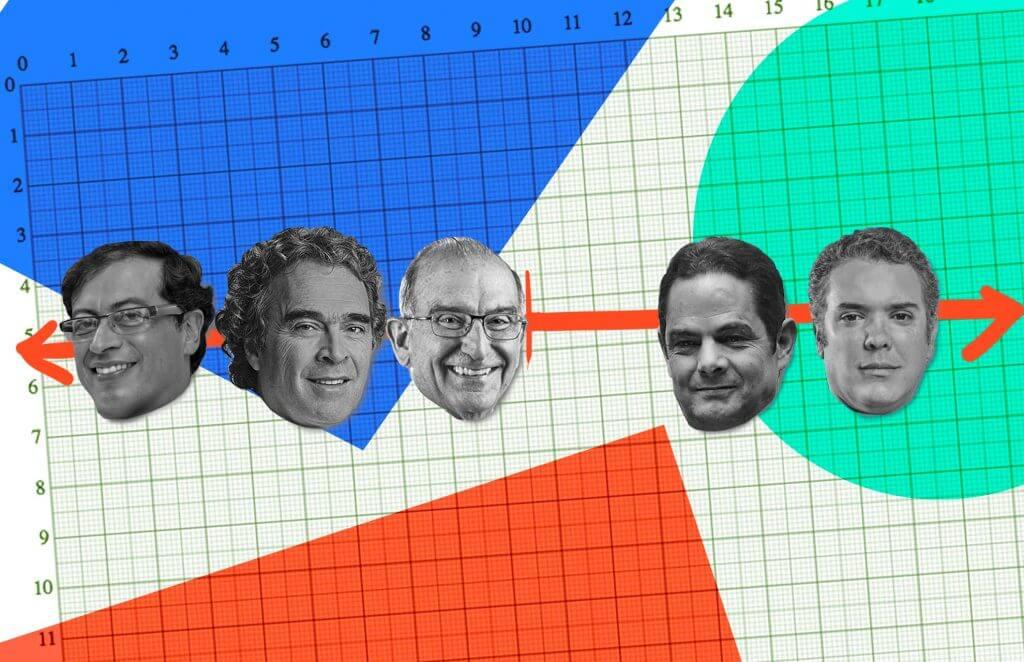 Quién es quién en el espectro político colombiano