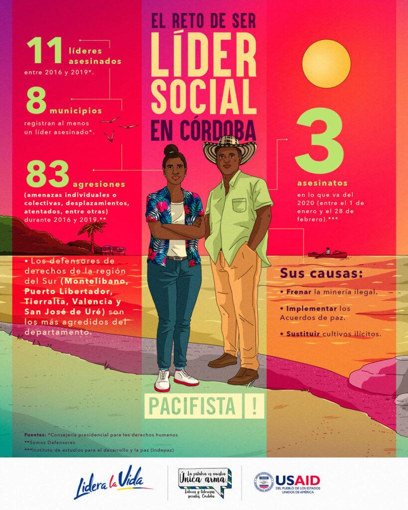 líderes_sociales_córdoba