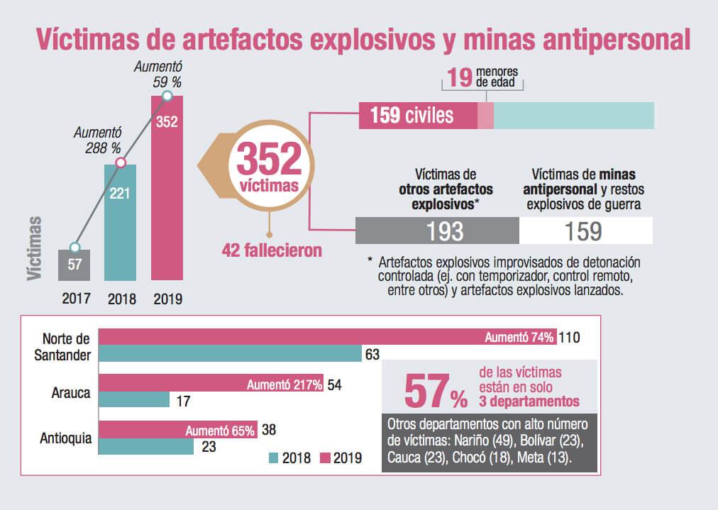 Minas_CICR_2019
