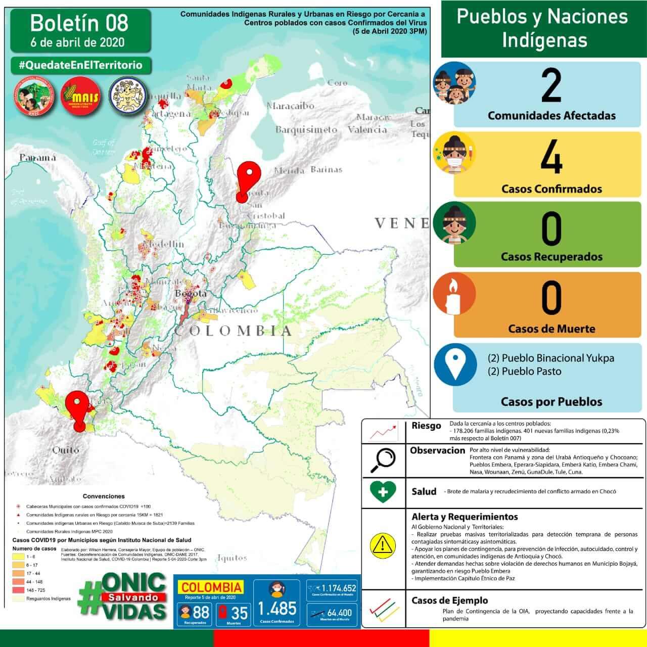 Mapa ONIC Corona