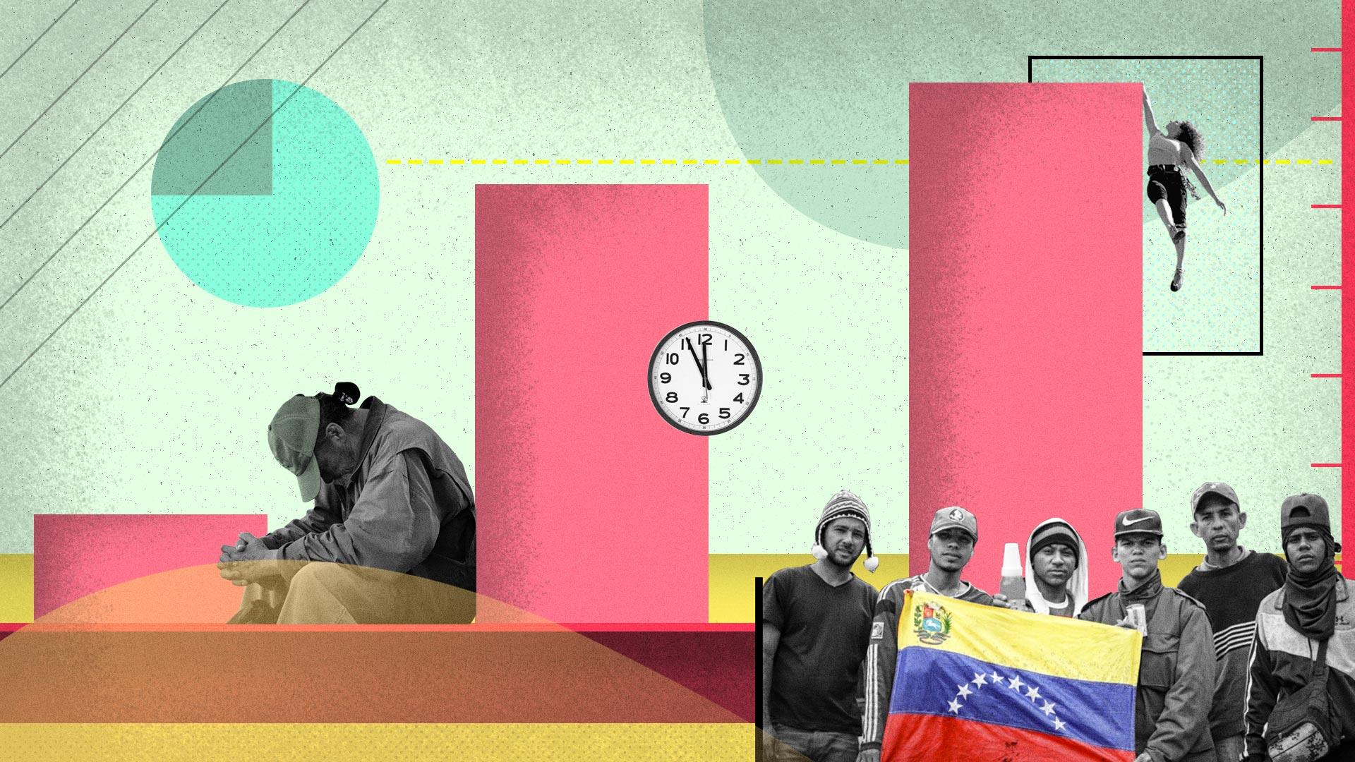 En cifras, así impacta el coronavirus a migrantes venezolanos en Colombia