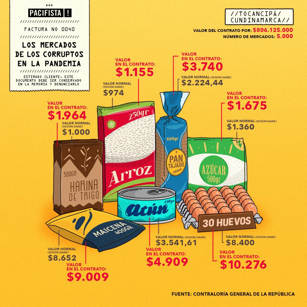 Mercado Tocancipá