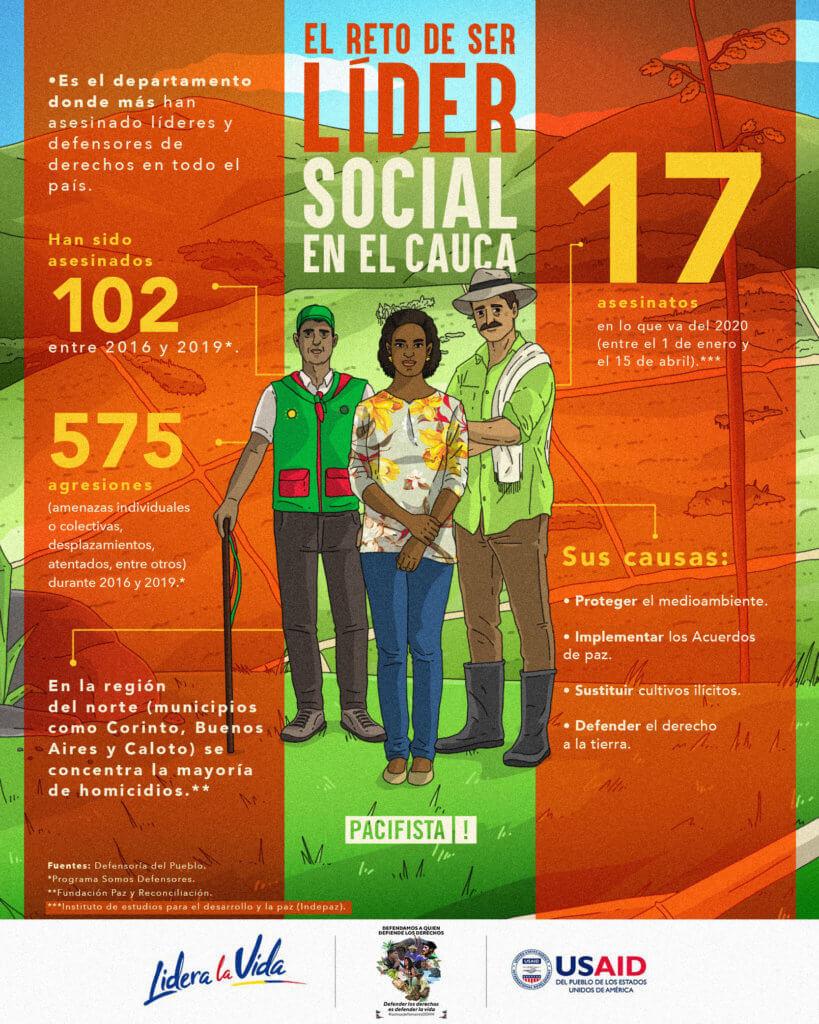 Infografía_lider_social_cauca