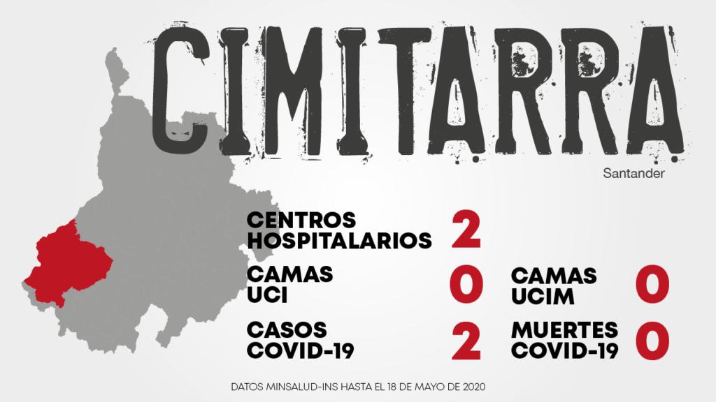 cimitarra_covid-19