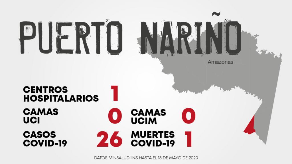 puerto_narino_covid-19