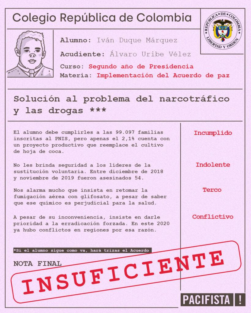 Narcotráfico y drogas