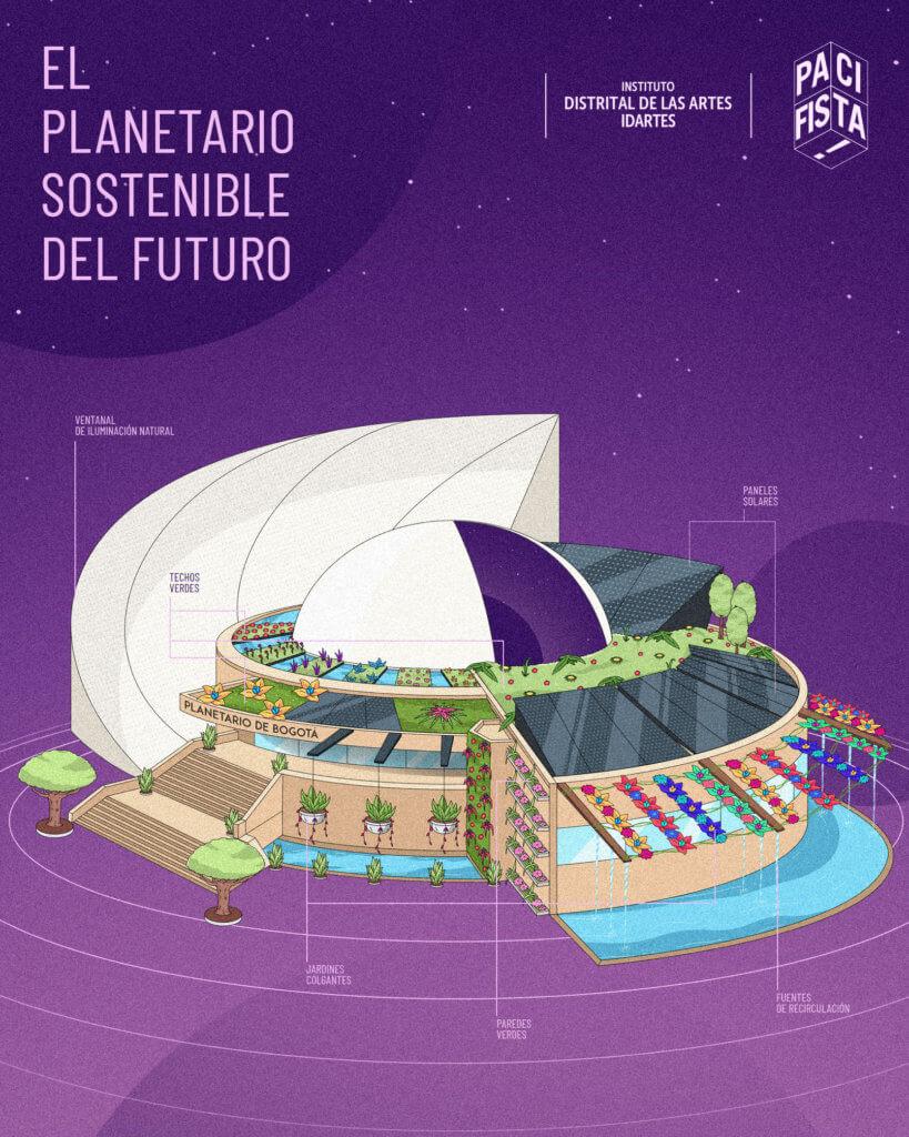 Infografía_planetario