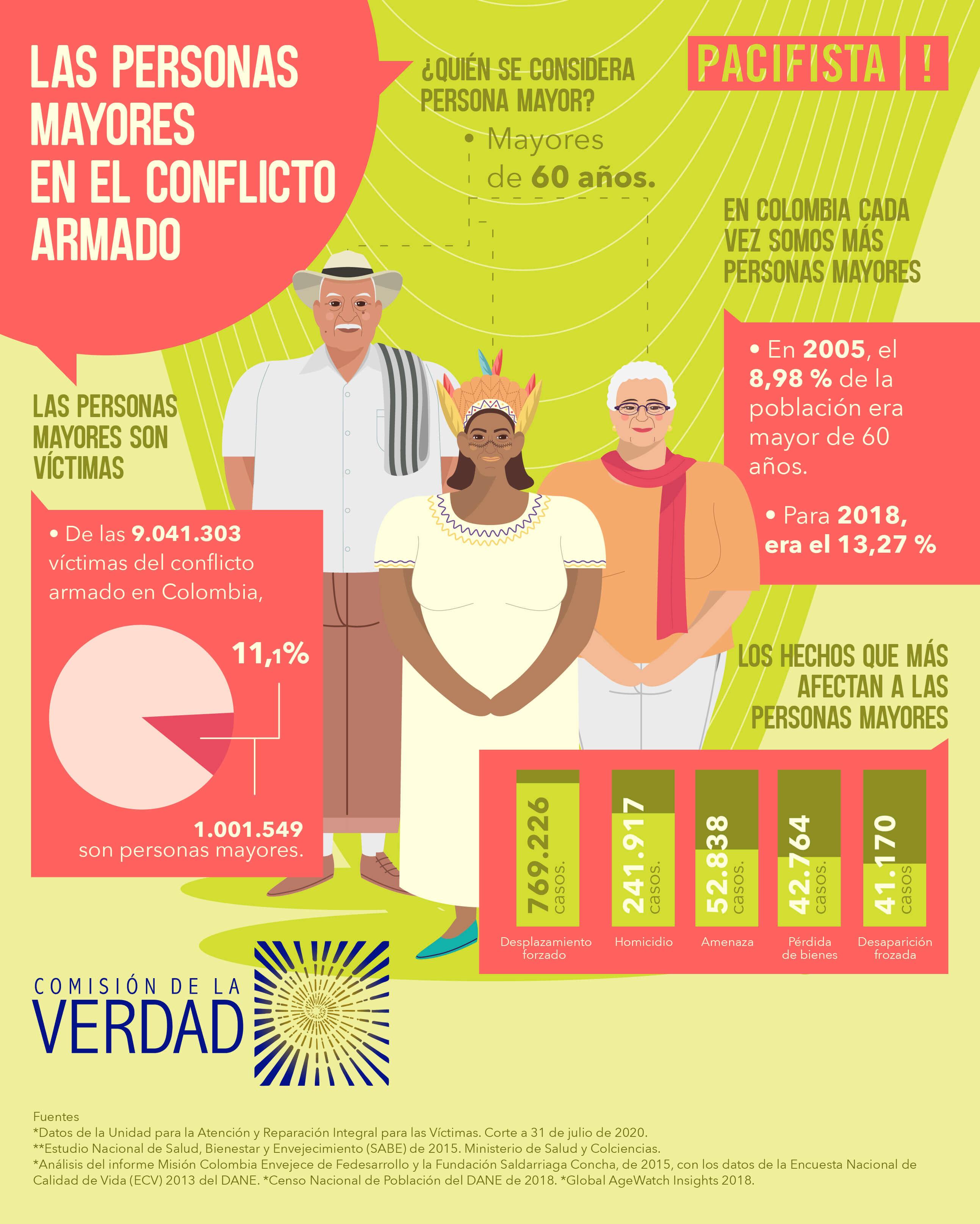 infografia_adultos_mayores