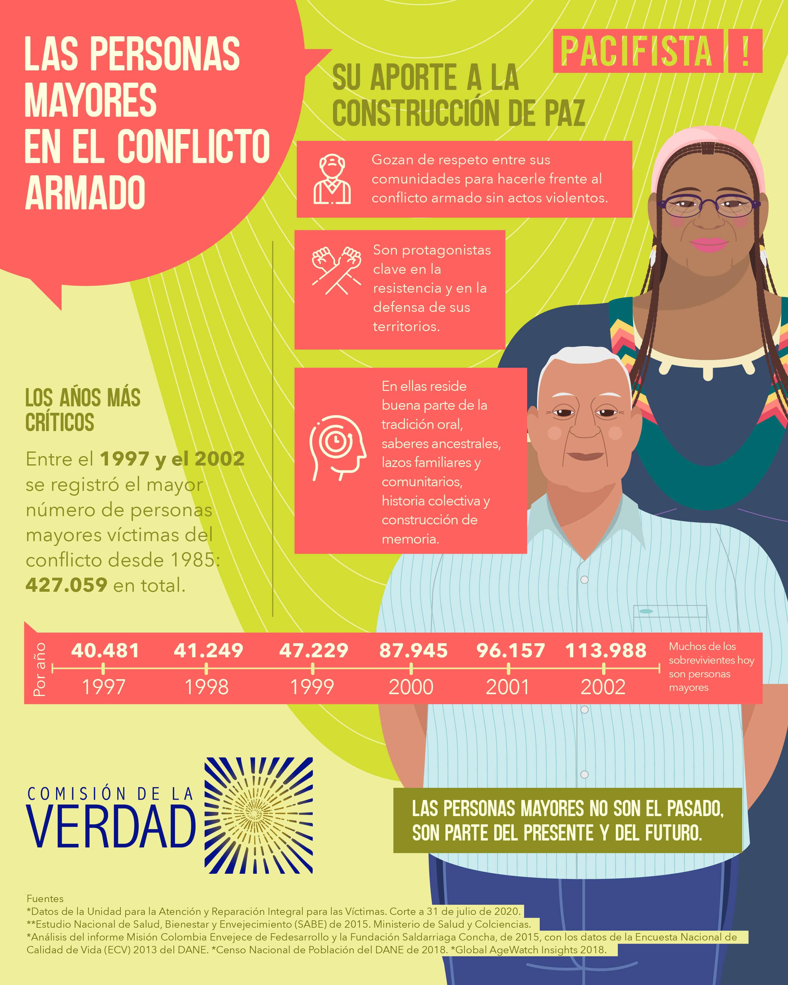 infografia_adultos_2