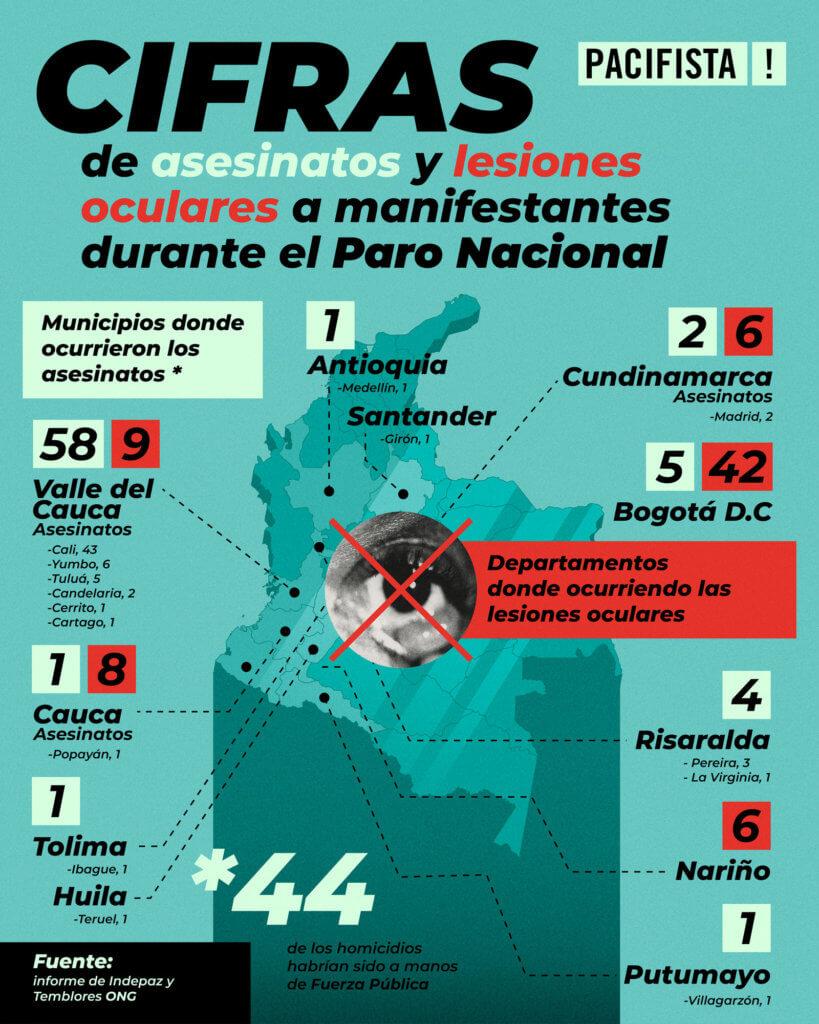 Cifras_Infografia
